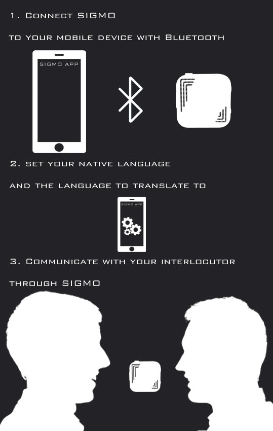 SIGMO Talk Understand In More Than Languages Indiegogo - Revolutionary ear device translates foreign languages real time