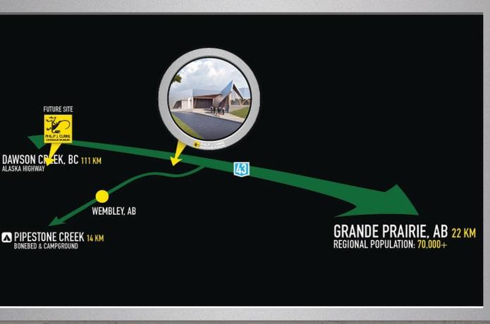 dating sites Grande Prairie Alberta